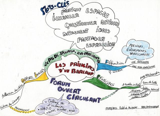 Carte heuristique barcamp Auvergne